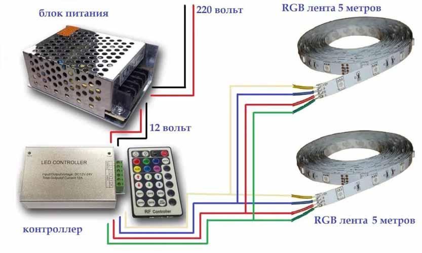 Подключение светодиодной ленты 220в своими руками