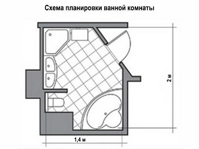 Оценка стоимости квартиры для банка в новостройке от 2500